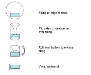 amarula spring roll